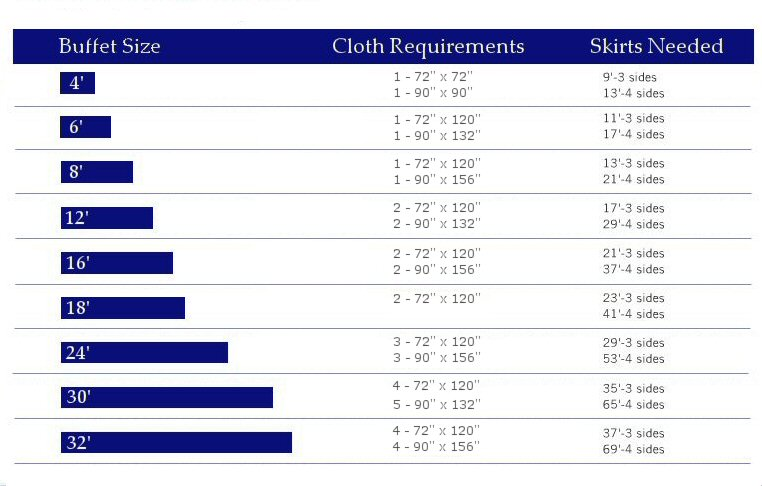 Click Here For Rectangular Table Linen Sizing Chart